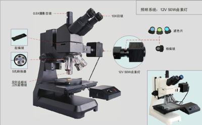 广泛应用于半导体,电子工业进行晶体,集成电路的检测和科学研究